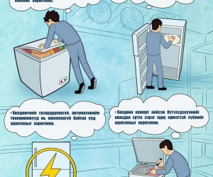 Хөлдөөгчийн аюулгүй ажиллагаа