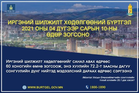 Registration of civil migration will be stopped on April 10, 2021