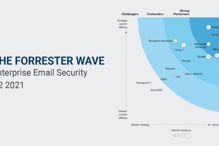 Forrester Wave: Байгууллагын мэйл хамгаалалтын шийдлээр Microsoft компани нэрлэгдлээ.