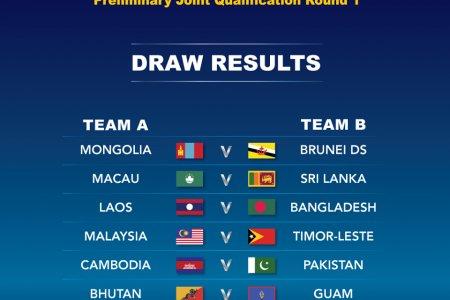 Хөлбөмбөгийн шигшээ баг Брунейн багтай тоглоно