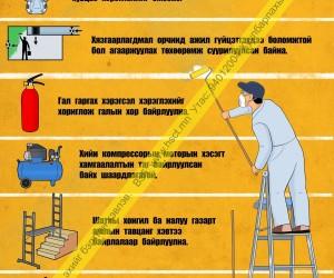 Барилгын дотор будгийн ажил хийх