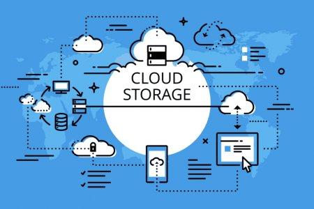 Alibaba Cloud OSS болон зурган файл боловсруулах