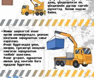 Краны аюулгүй ажиллагаа (2)