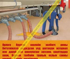 ШТС-ын ажлын байранд гардаг эрсдэлүүд №5