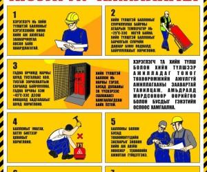 Шингэрүүлсэн нефтийн хий (Аюулгүй ажиллагаа)
