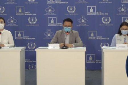 Ковид-19: Улаанбаатарт 503, орон нутагт 117 тохиолдол гээд нийт 620 тохиолдол бүртгэгдлээ