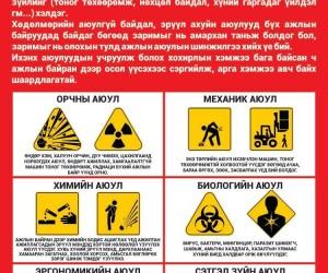 Аюул гэж юу вэ?