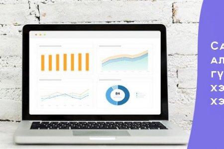 Санхүүгийн албаны гүйцэтгэлийг хэрхэн хэмжих вэ