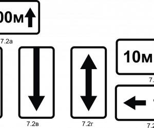 Үйлчлэх хүрээ  - 7.2а,б,в,г,д,е