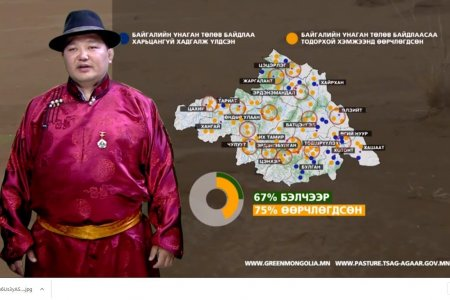 RANGELAND STATE AND TRANSITION MODEL OF ARKHANGAI AIMAG