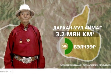 RANGELAND STATE AND TRANSITION MODEL OF DARKHAN AIMAG