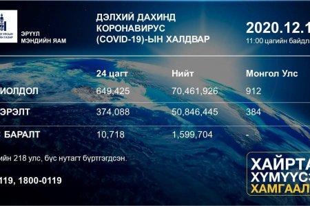 Ковид мэдээ 2020.12.14