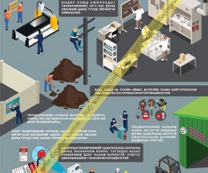 Үйлдвэрлэлийн бааз, заводын аюулгүй ажиллагаа №3