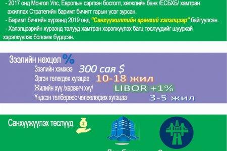 Инфографик: Санхүүжилтийн ерөнхий хэлэлцээр соёрхон батлах тухай хуулийн танилцуулга