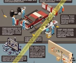 Үйлдвэрлэлийн бааз, заводын аюулгүй ажиллагаа