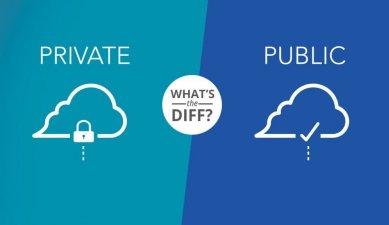 Public болон Private клауд үйлчилгээний гол ялгаа
