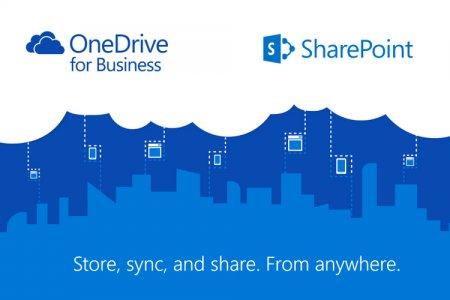 Microsoft Office 365 SharePoint  болон OneDrive-ийн  5-н боломж