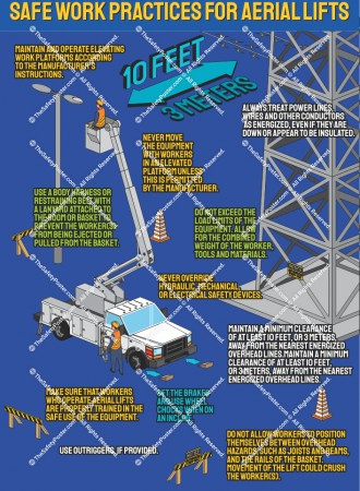 Safe work practices for aerial lifts