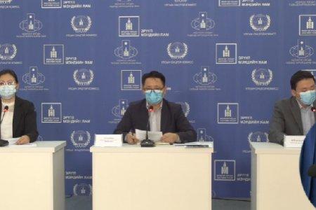 ЭМЯ: Шинээр 602 хүнээс халдвар илэрч нэг хүн нас барлаа