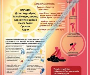 Халуун нөхцөлд ажиллах тухай ХАБ-ын самбар