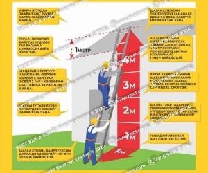 Сунадаг шат дээр ажиллах аюулгүй ажиллагааны зааварчилгаа