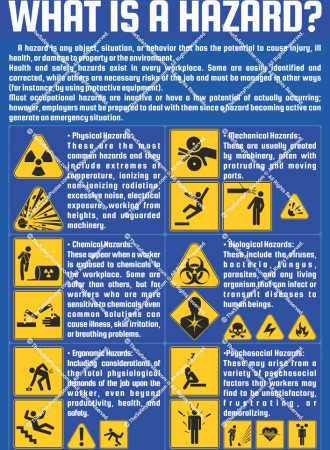 What is a hazard?