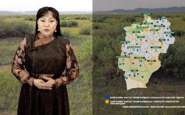 RANGELAND STATE AND TRANSITION MODEL OF UVURKHANGAI AIMAG
