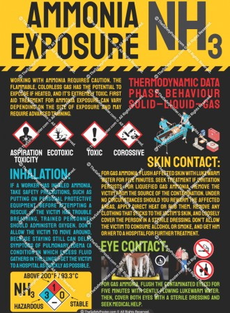 Ammonia exposure