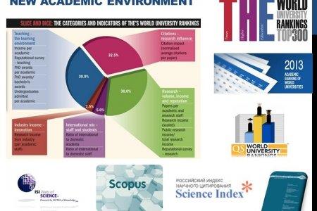 Уралын эдийн засгийн улсын их сургуульд инновацийн компанийг байгууллаа