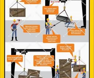 Гүүрэн карн ажилууллах  үеийн аюулгүй ажиллагаа (2)