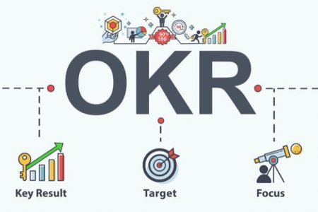 OKR систем гэж юу вэ? Яагаад шилдэг компаниуд түүнийг хэрэглэдэг вэ?