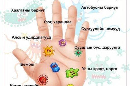 НЭМҮТ:COVID-19-ын халдвараас урьдчилан сэргийлж гараа савандаж угаацгаая
