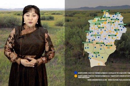 RANGELAND STATE AND TRANSITION MODEL OF UVURKHANGAI AIMAG
