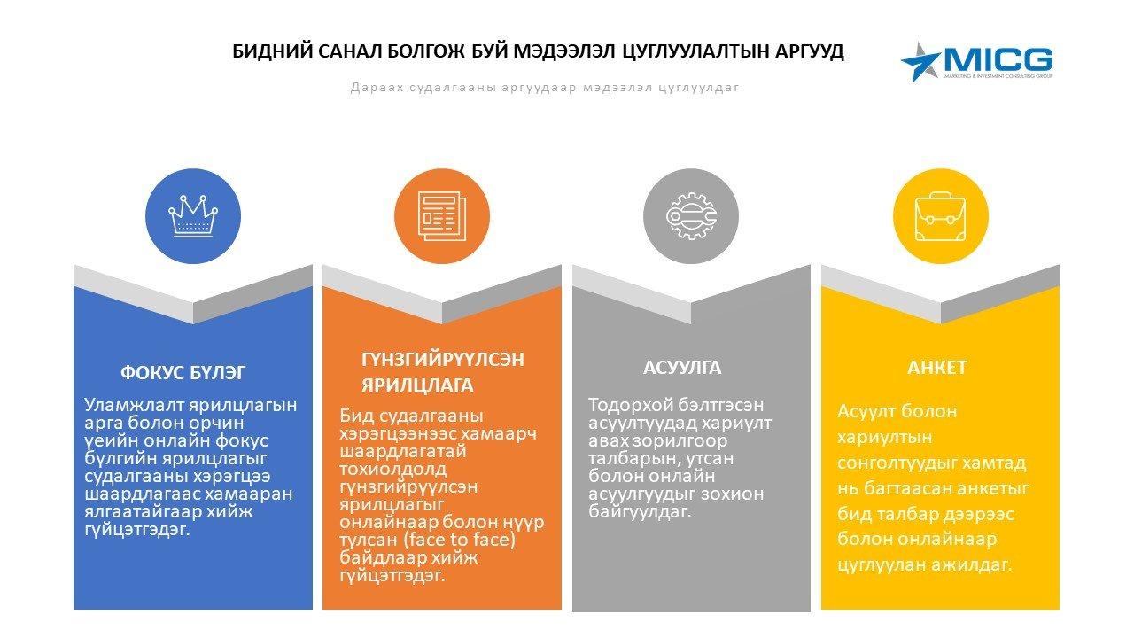 Мэдээлэл цуглуулалтын аргууд