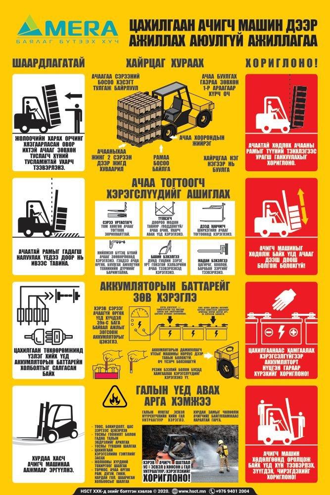 Ачигчийн аюулгүй ажиллагааны самбар