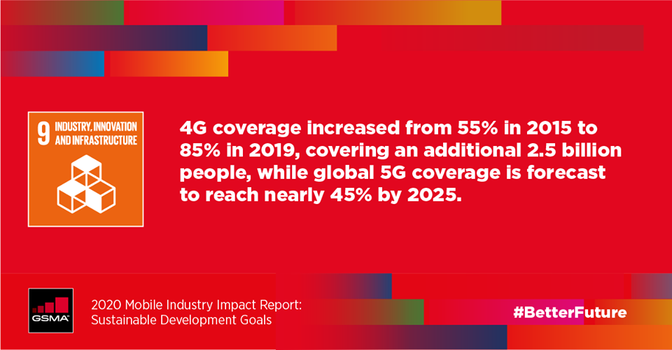 2020 Mobile Industry Impact Report