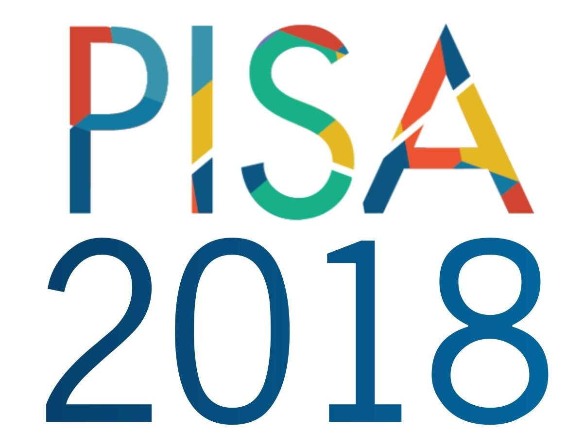 PISA 2018 worldwide ranking