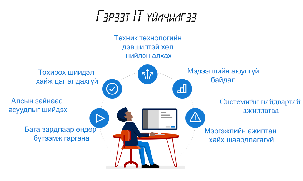 Information technology outsourcing гэж юу вэ?