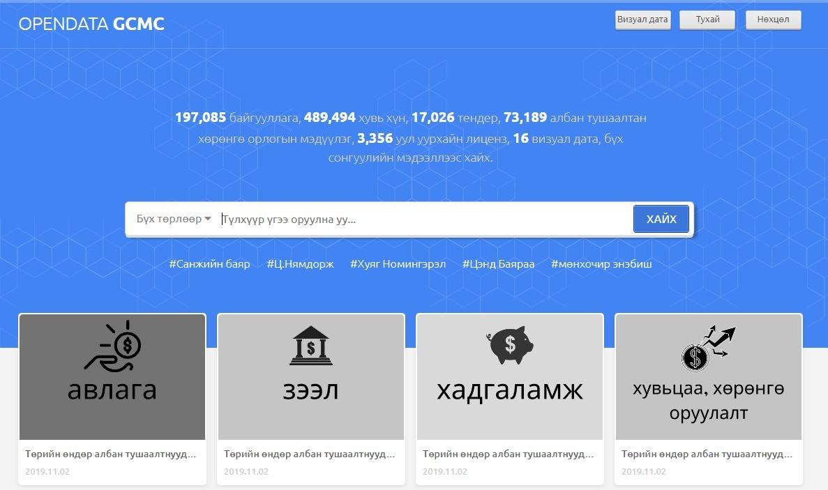 Төрийн таван байгууллагын цахим мэдээллийг нэг хайлтын системд орууллаа