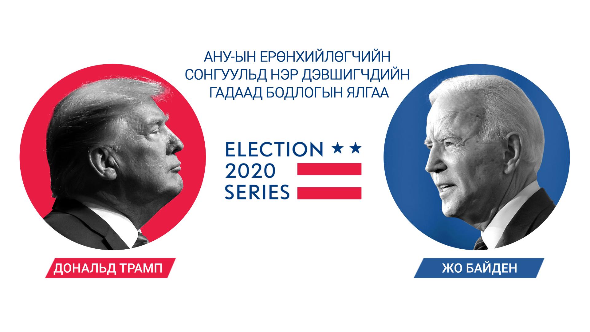 АНУ-ын ерөнхийлөгчийн сонгуульд нэр дэвшигчдийн гадаад бодлогын ялгаа