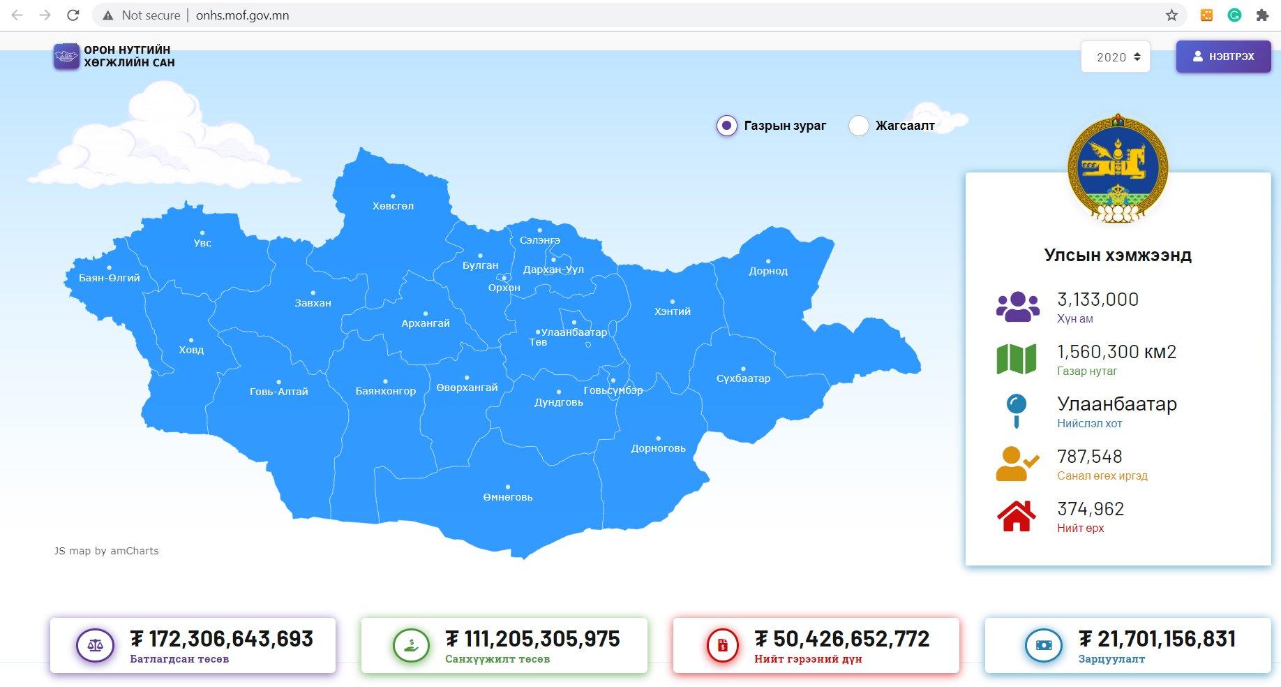Орон нутгийн хөгжлийн сангийн шинэчилсэн Мэдээллийн системийг ашиглалтанд орууллаа