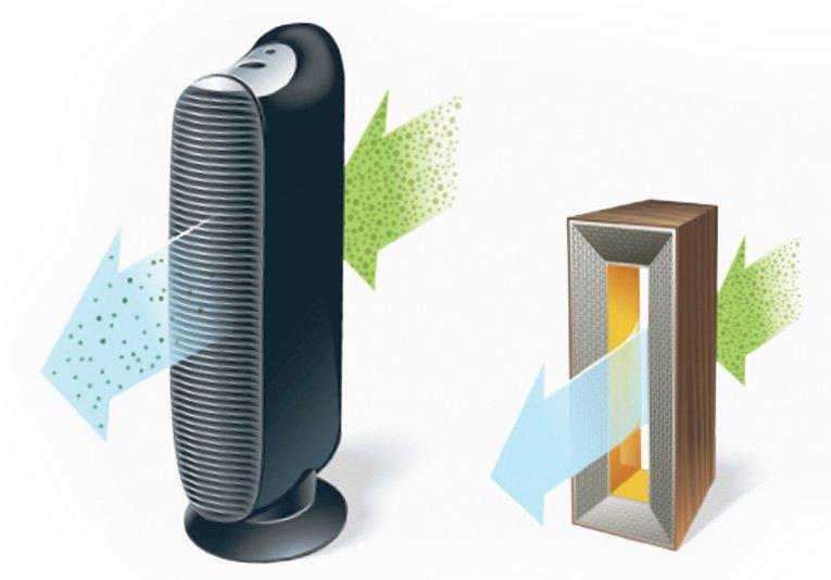 Бид уламжлалт агаар цэвэршүүлэгч нь таныг өвчлүүлдэг тэдгээр  нян, вирус, хөгц болон, нийтлэг байдаг гэр аруйн химийн бодисноос ялгардаг маш жижиг хэмжээтэй органик хийнүүдийг устгахаар зохион бүтээгдээгүй гэдэгт итгэлтэй байна