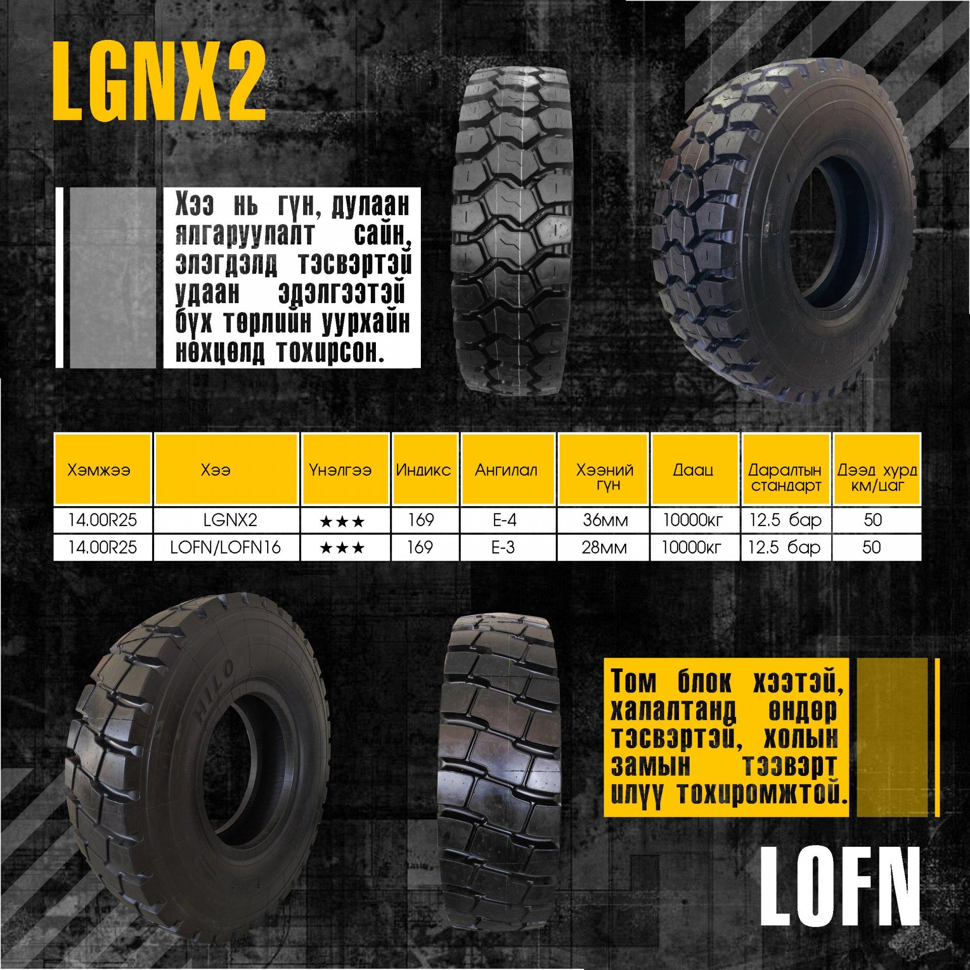 HILO  ---- LGNX   LOFN