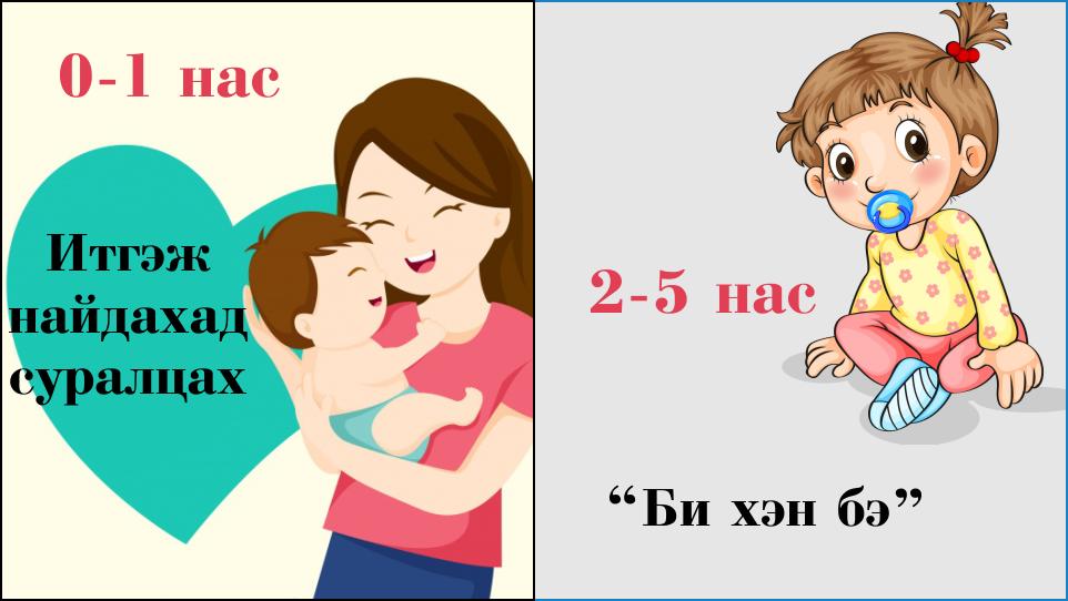 Хүүхдэдээ бэлэг сонгохдоо нас,сэтгэхүйд нь таарсан бэлэг сонгоорой
