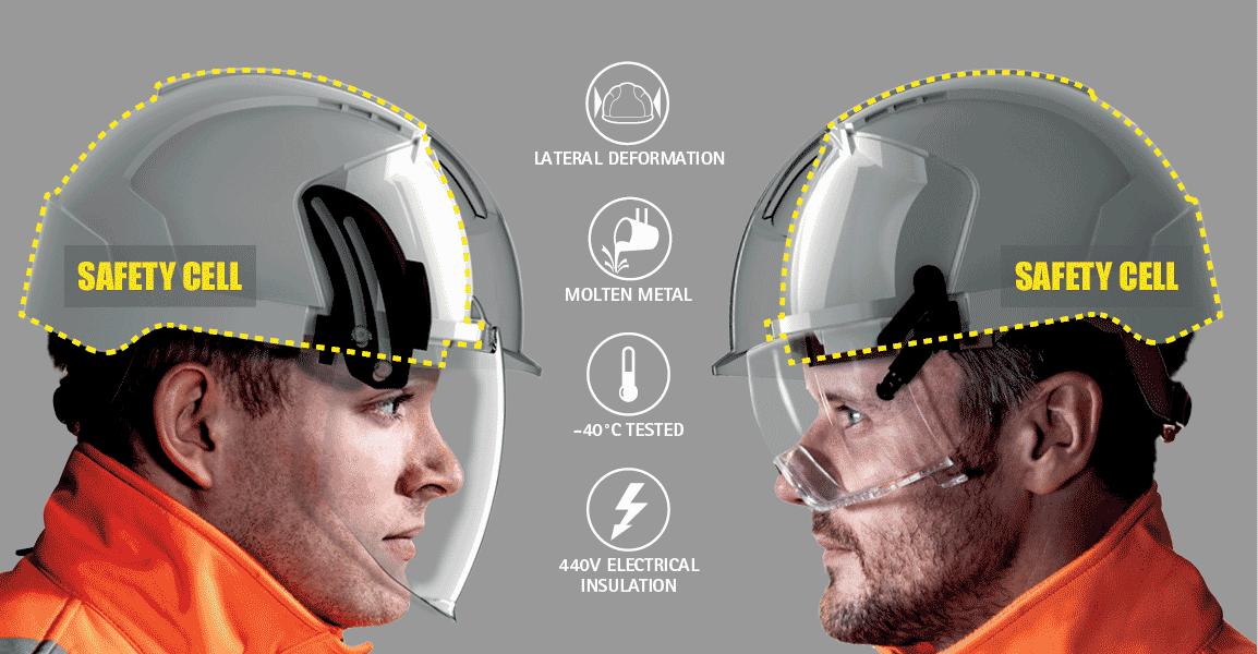 JSP - толгойн бүтэн хамгаалалттай болон дан каскууд