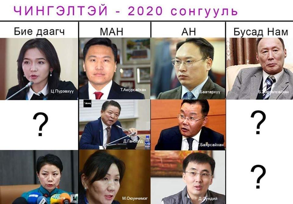 Чингэлтэй дүүрэгт УИХ-ын 2020 оны сонгуульд өрсөлдөх таамаг