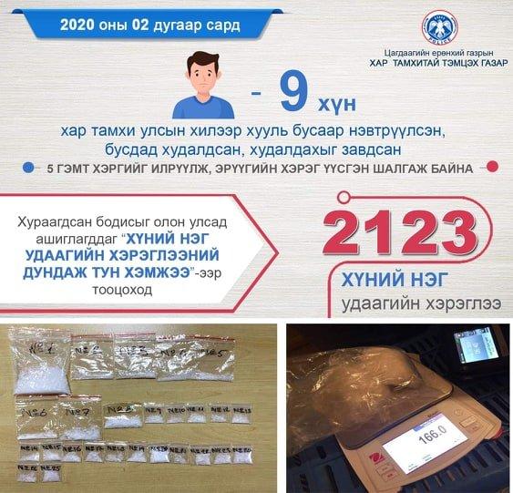 2123 хүний нэг удаагийн хэрэглээний хар тамхийг хураалаа