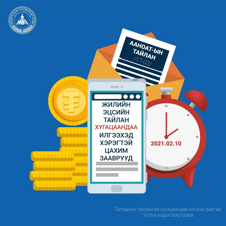 Аж ахуй нэгжийн орлогын албан татварын тухай хуулийн дагуу тайлан гаргах заавар, хичээлүүд