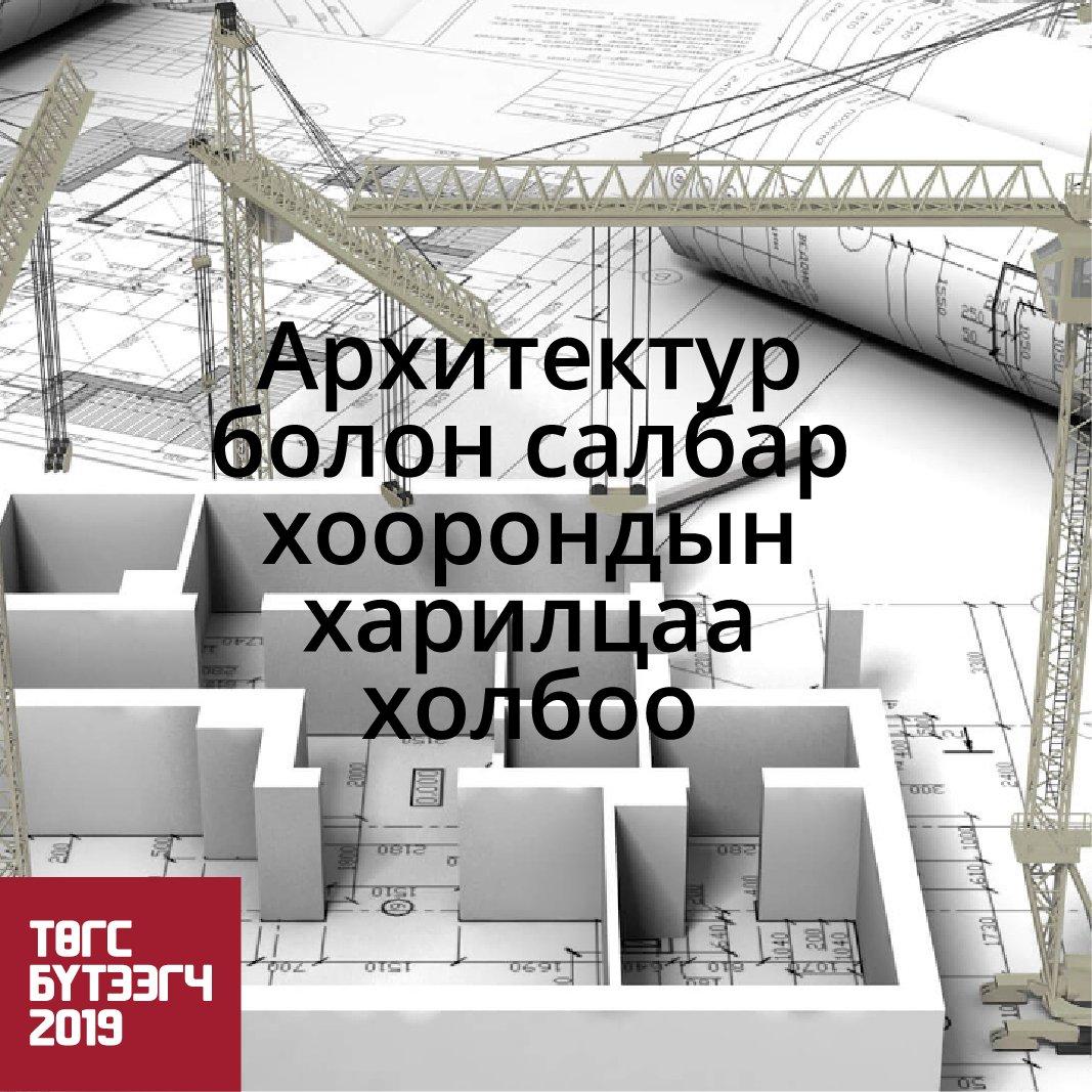 Архитектур болон салбар хоорондын харилцан хамаарал