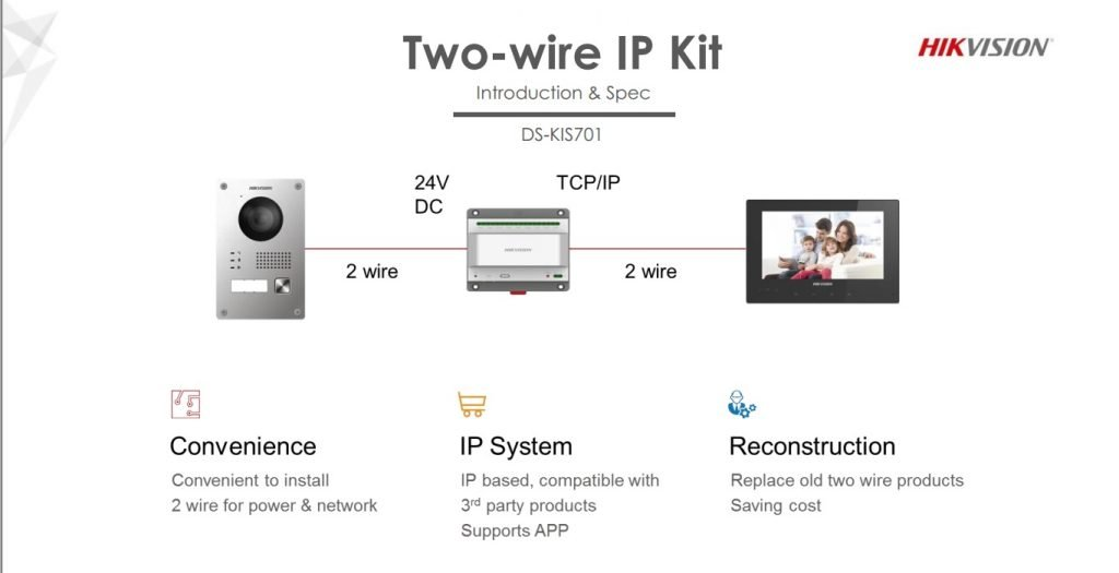 2 Wire Series